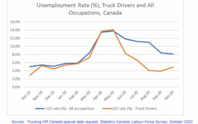 Trucking HR warns of looming labor shortages